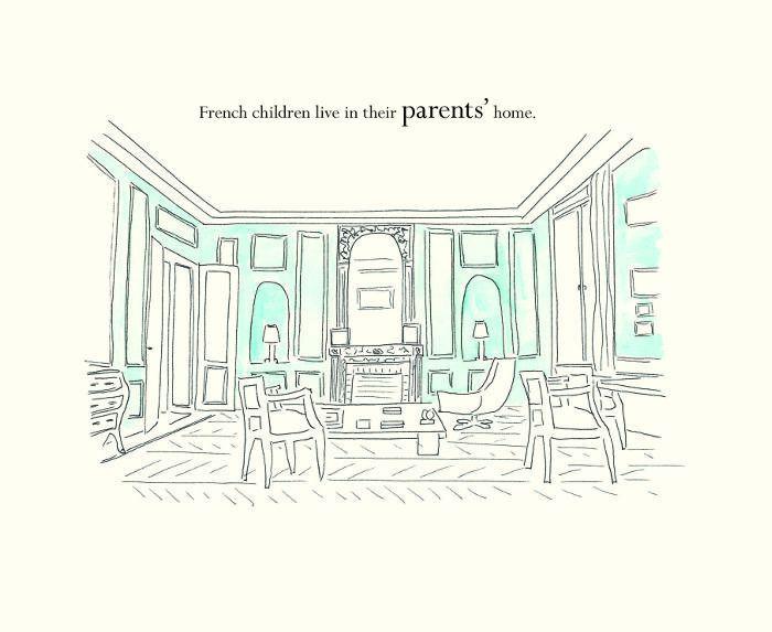 Ilustración de una sala de estar francesa y americana